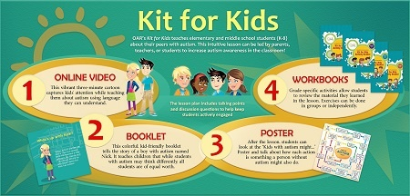 OAR's Kit for Kids Program